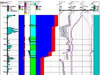 Reservoir engineering services   Al Ghuwaif Petroleum Geoscience